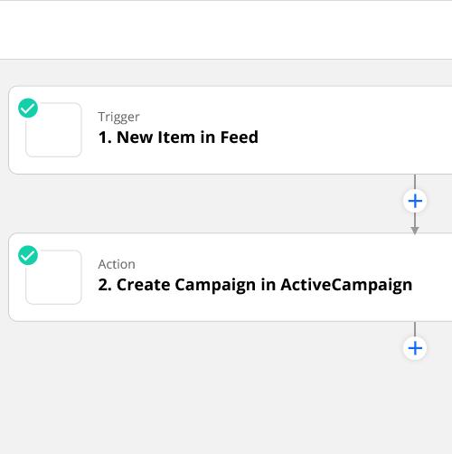 Zapier RSS ActiveCampaign